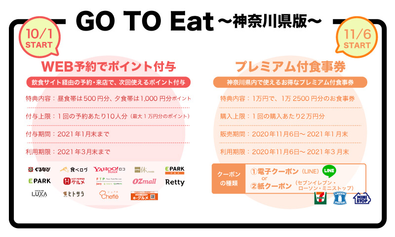 GO TO Eatの概要